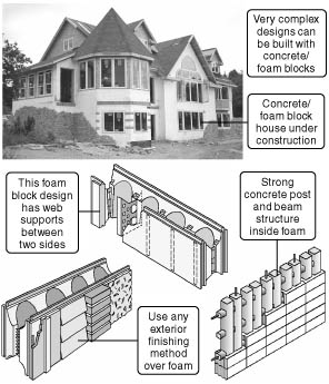 astounding foam block construction house plans pictures