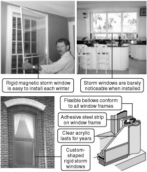 ... Diagrams And Photos Of Several Interior Storm Window Kits.