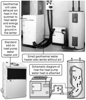 ... Several Devices To Cool House While Heating Water