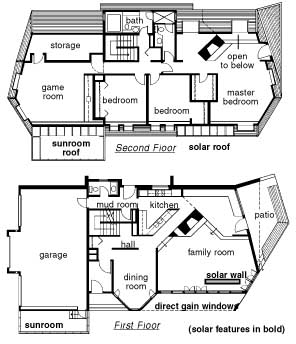 Bermed passive solar house plans house design plans for Passive solar home designs floor plans