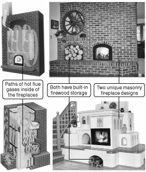 961 - European masonry fireplaces are convenient and efficient
