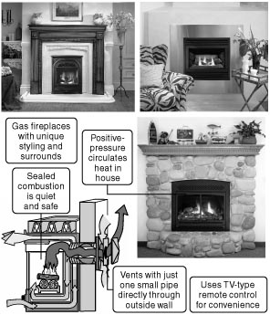 816 - Direct-vent gas fireplaces have realistic flames, high ...
